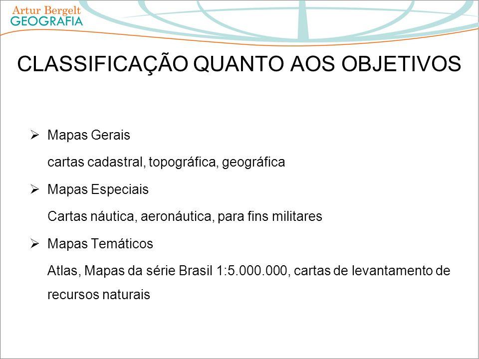 CLASSIFICAÇÃO QUANTO AOS OBJETIVOS