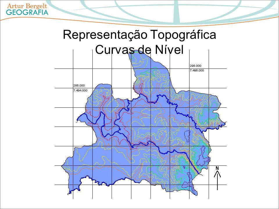 Representação Topográfica Curvas de Nível
