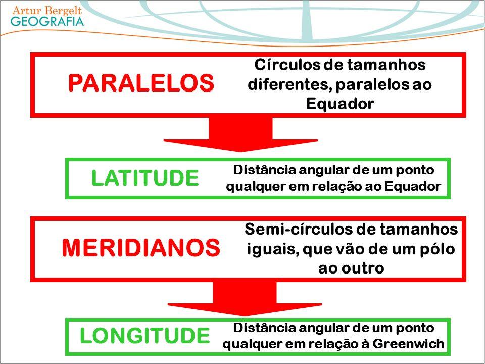 PARALELOS MERIDIANOS LATITUDE LONGITUDE