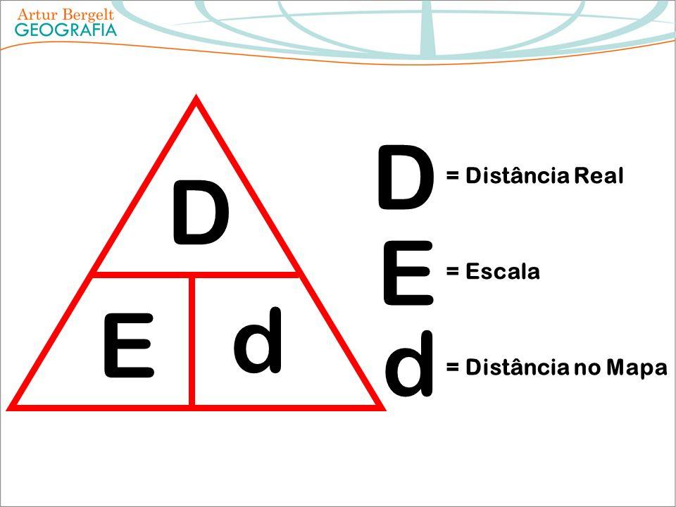 D D = Distância Real E = Escala d E d = Distância no Mapa
