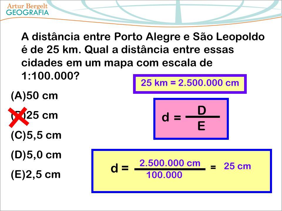 A distância entre Porto Alegre e São Leopoldo é de 25 km