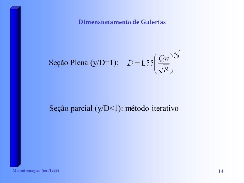Dimensionamento de Galerias