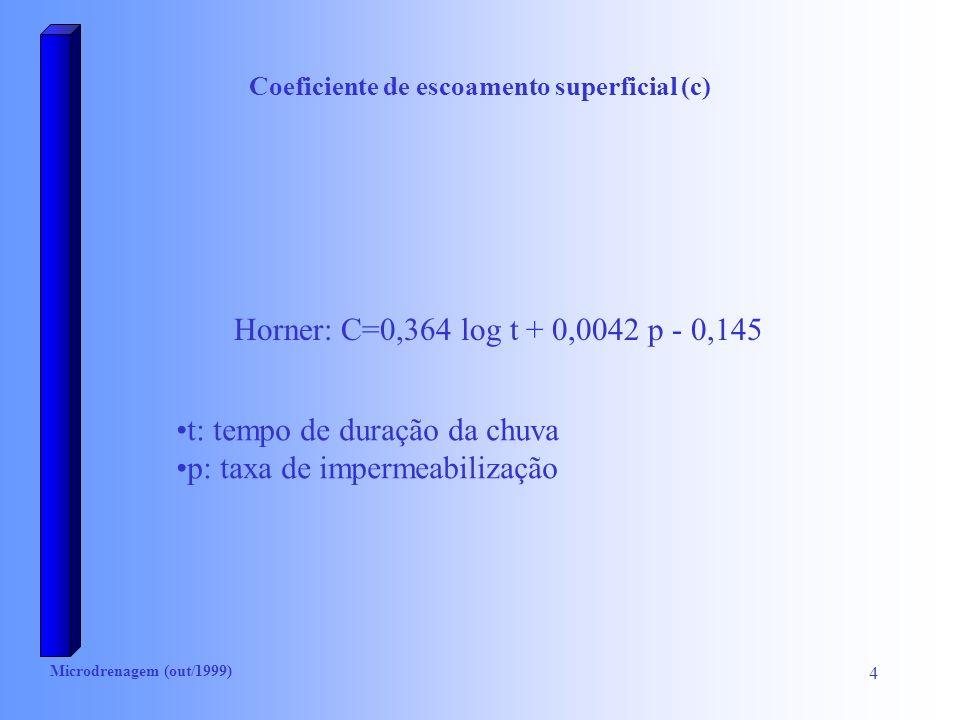 Coeficiente de escoamento superficial (c)