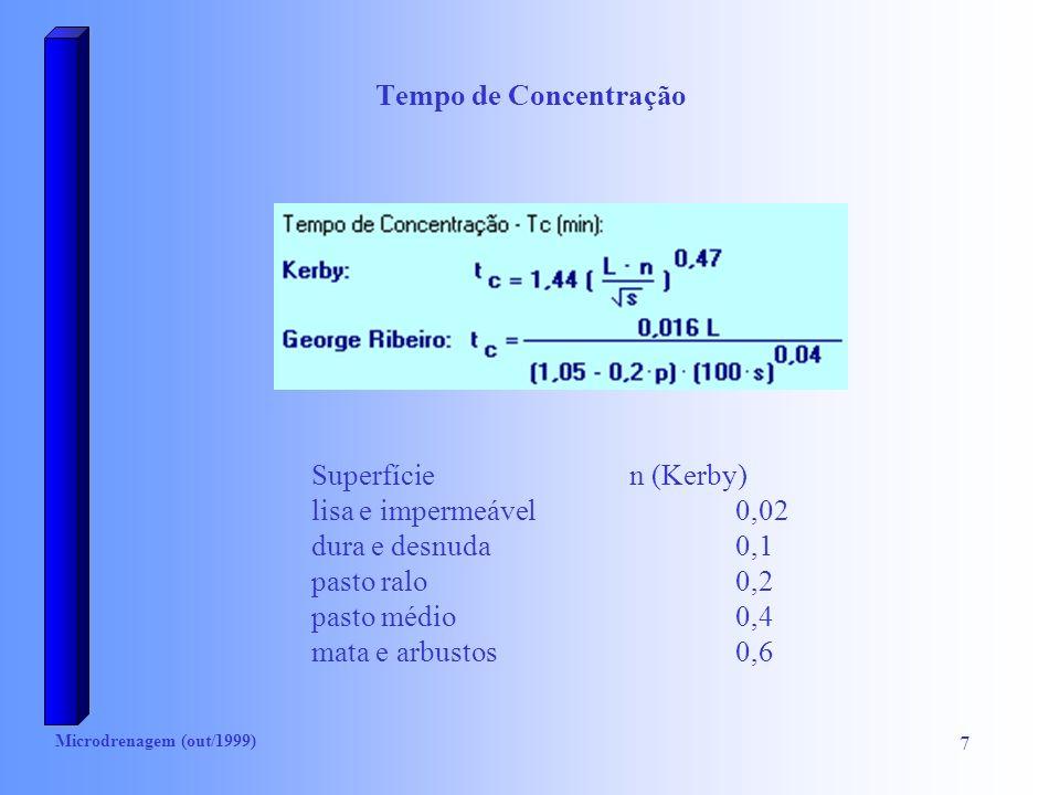 Tempo de Concentração Superfície n (Kerby) lisa e impermeável 0,02