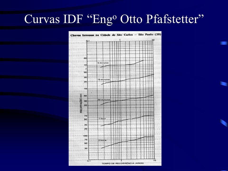 Curvas IDF Engo Otto Pfafstetter