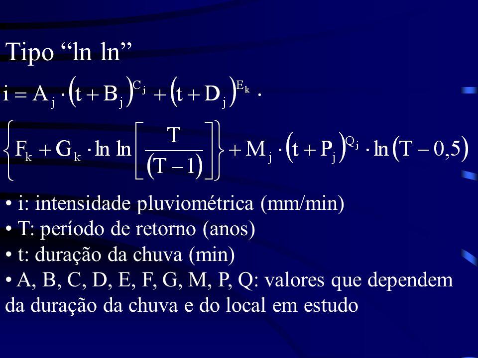 Tipo ln ln i: intensidade pluviométrica (mm/min)