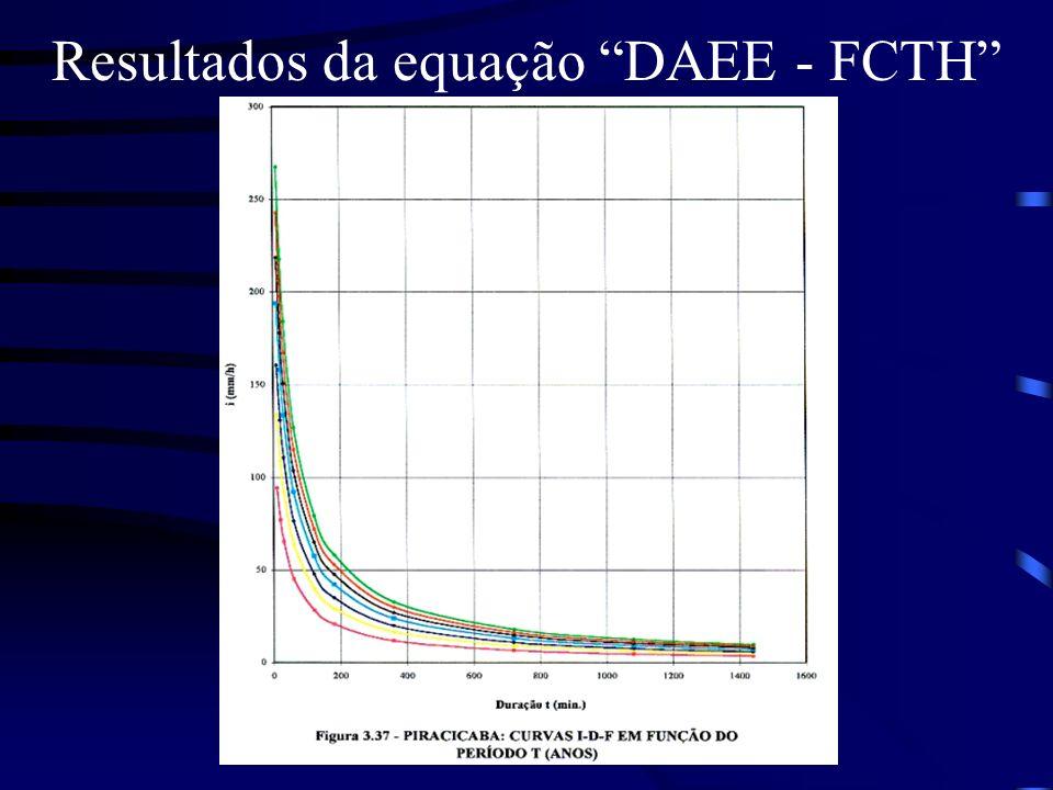 Resultados da equação DAEE - FCTH