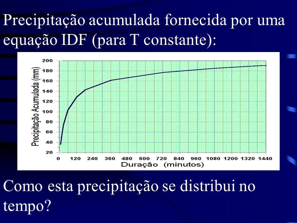 Precipitação acumulada fornecida por uma equação IDF (para T constante):