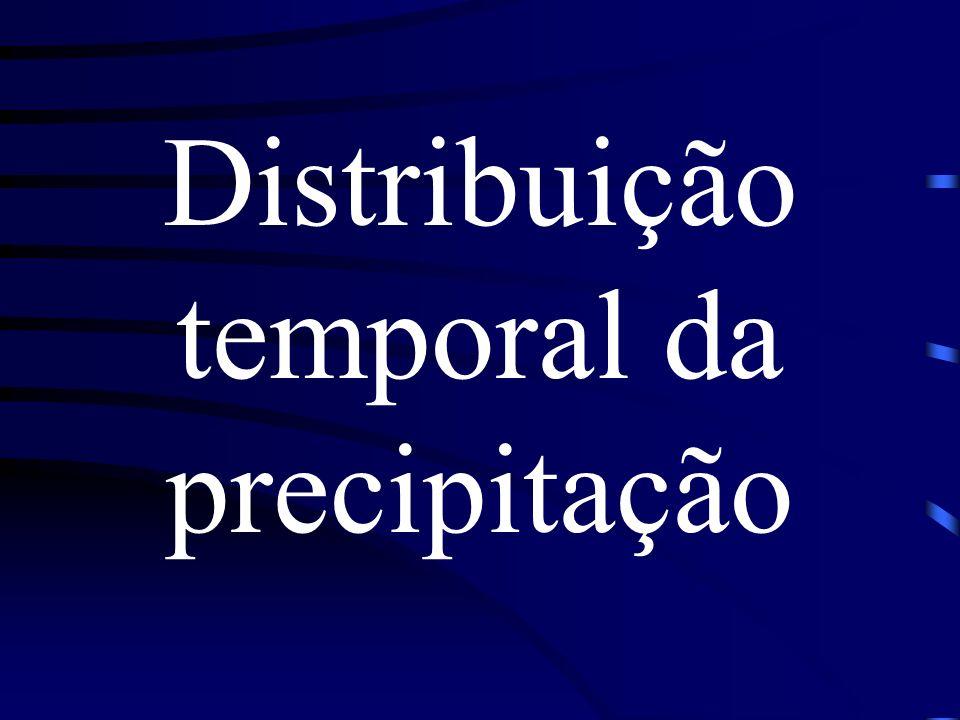 Distribuição temporal da precipitação