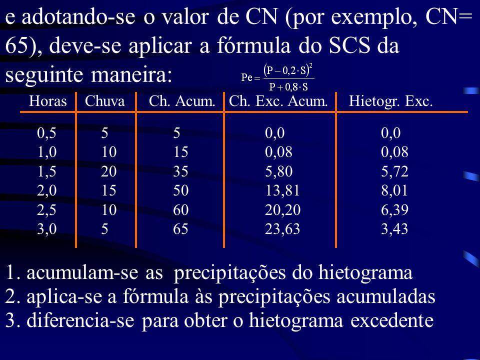 e adotando-se o valor de CN (por exemplo, CN= 65), deve-se aplicar a fórmula do SCS da seguinte maneira: