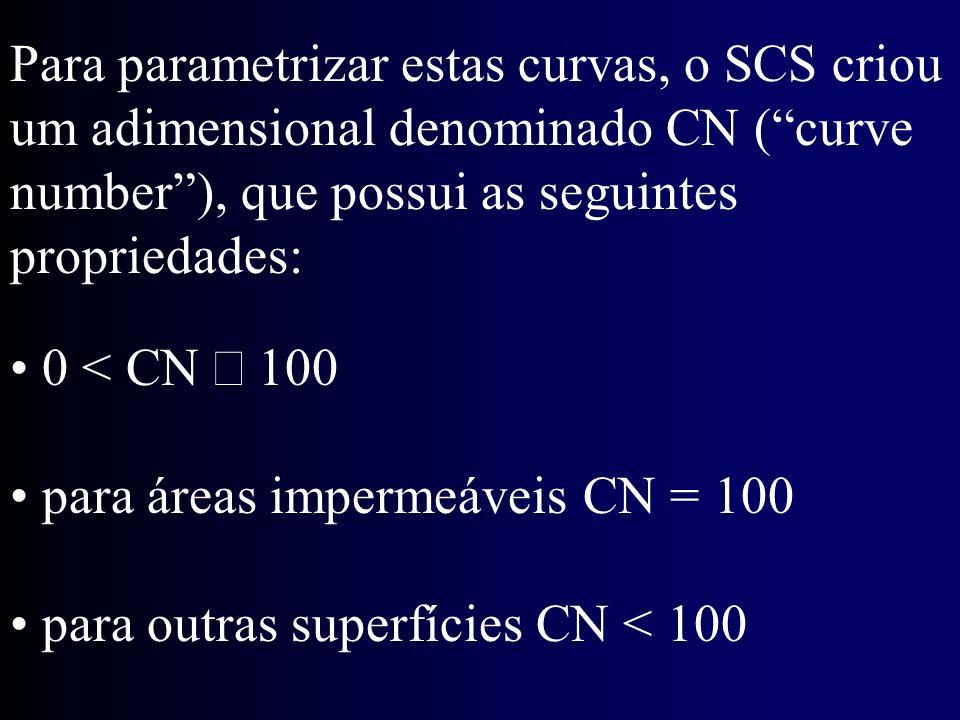 Para parametrizar estas curvas, o SCS criou um adimensional denominado CN ( curve number ), que possui as seguintes propriedades: