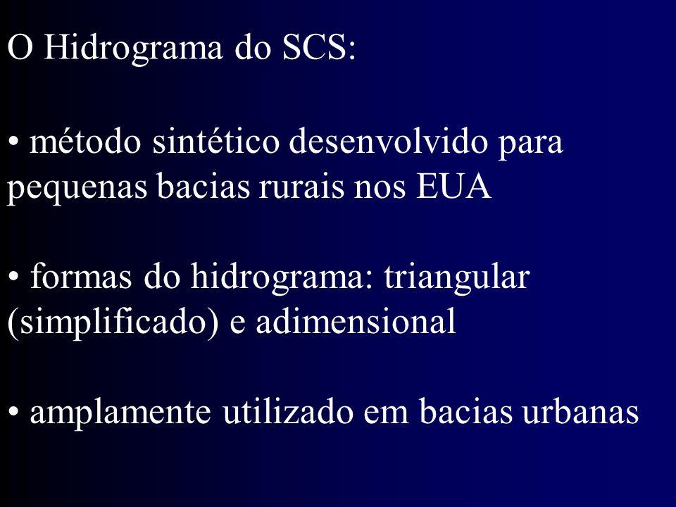 O Hidrograma do SCS: método sintético desenvolvido para pequenas bacias rurais nos EUA.