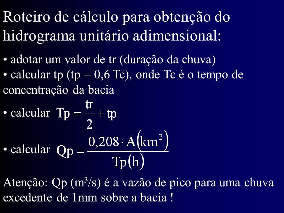 Roteiro de cálculo para obtenção do hidrograma unitário adimensional: