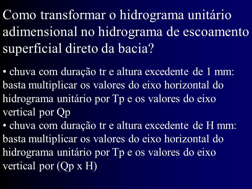 Como transformar o hidrograma unitário adimensional no hidrograma de escoamento superficial direto da bacia