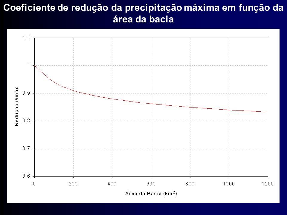 Coeficiente de redução da precipitação máxima em função da área da bacia