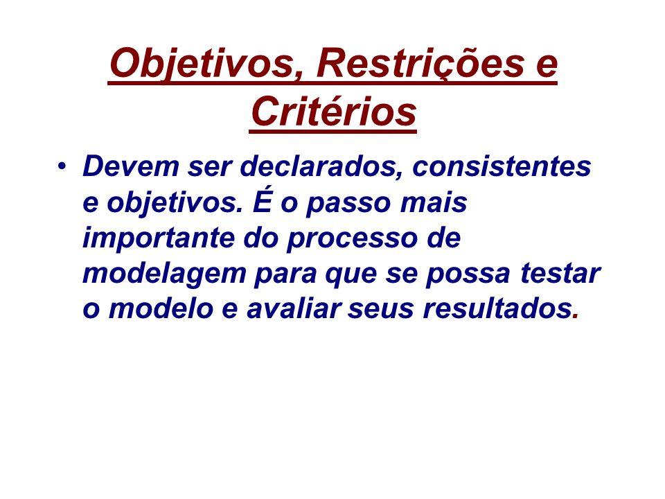 Objetivos, Restrições e Critérios