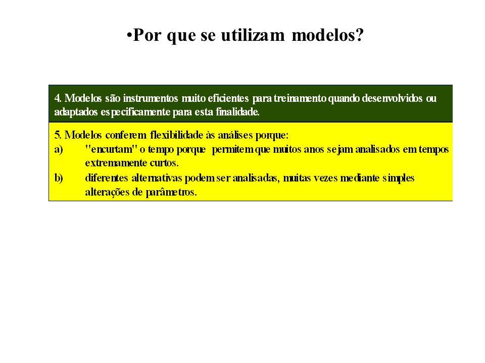 Por que se utilizam modelos