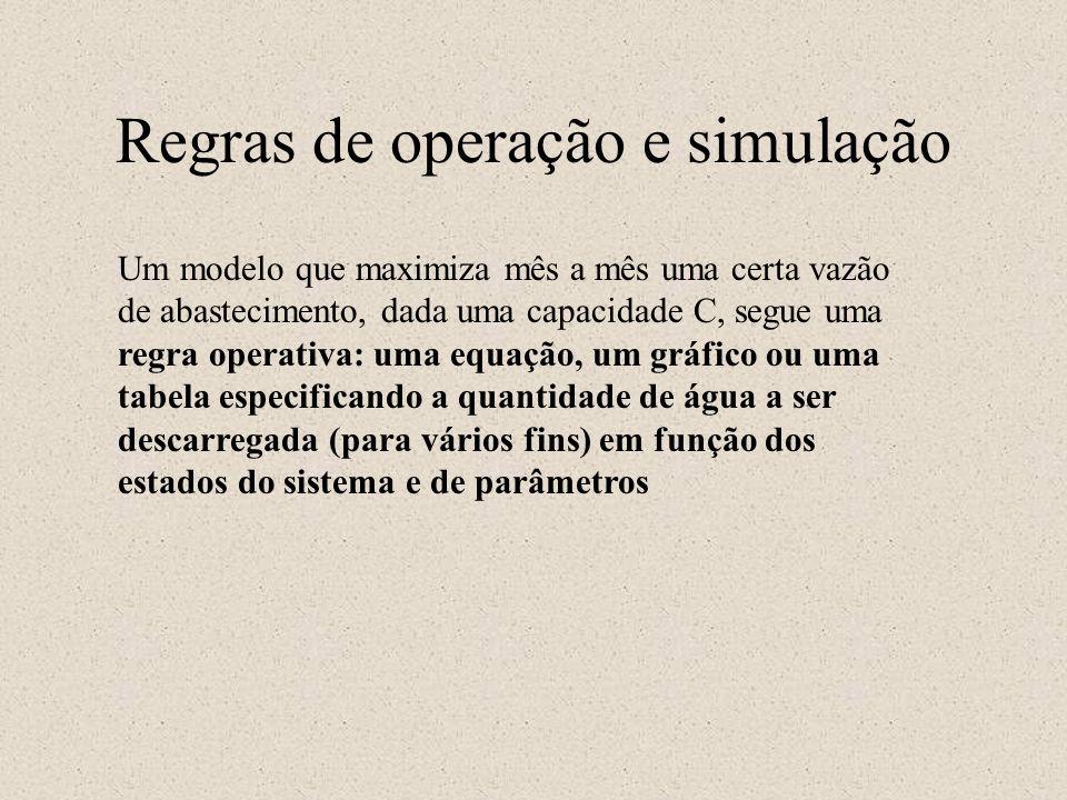 Regras de operação e simulação