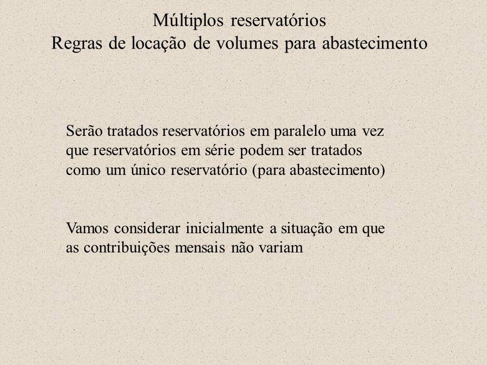 Múltiplos reservatórios Regras de locação de volumes para abastecimento