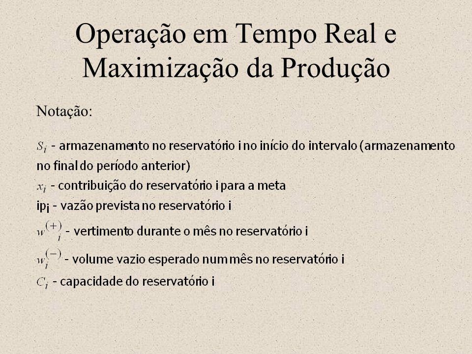 Operação em Tempo Real e Maximização da Produção