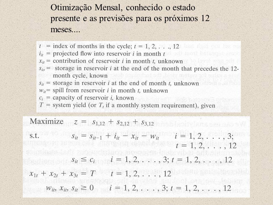 Otimização Mensal, conhecido o estado presente e as previsões para os próximos 12 meses....
