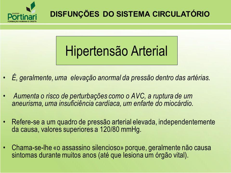 Hipertensão Arterial DISFUNÇÕES DO SISTEMA CIRCULATÓRIO
