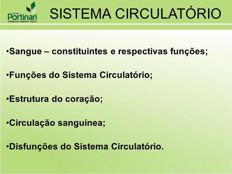SISTEMA CIRCULATÓRIO Sangue – constituintes e respectivas funções;