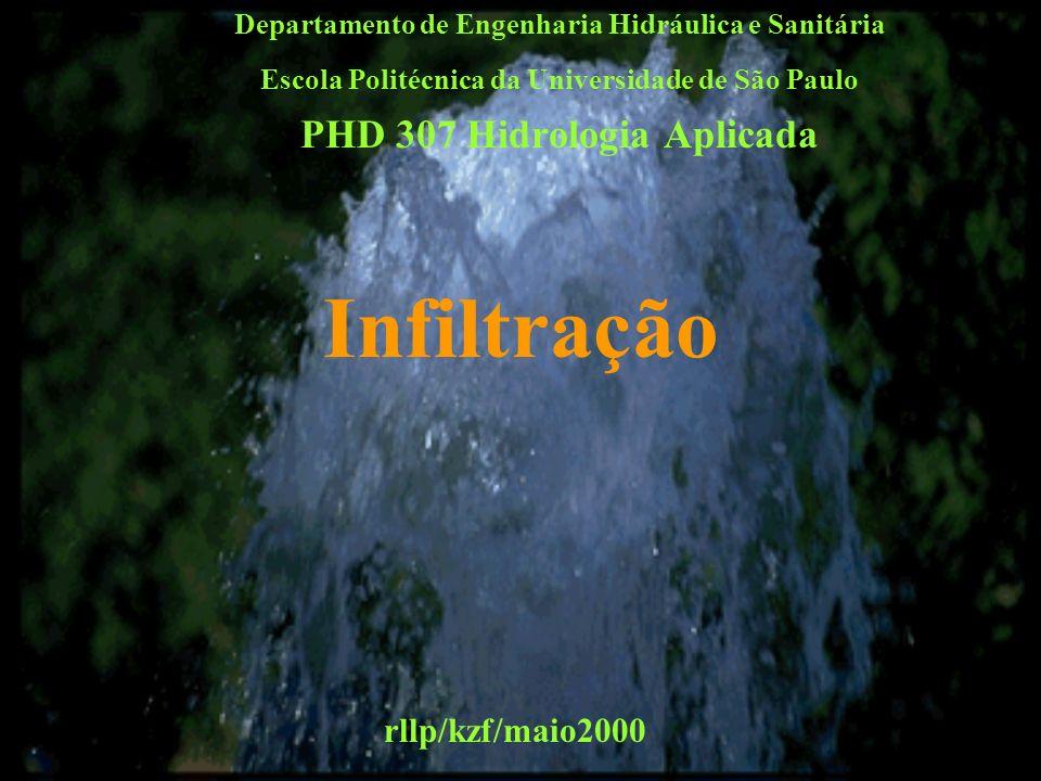 Infiltração PHD 307 Hidrologia Aplicada rllp/kzf/maio2000