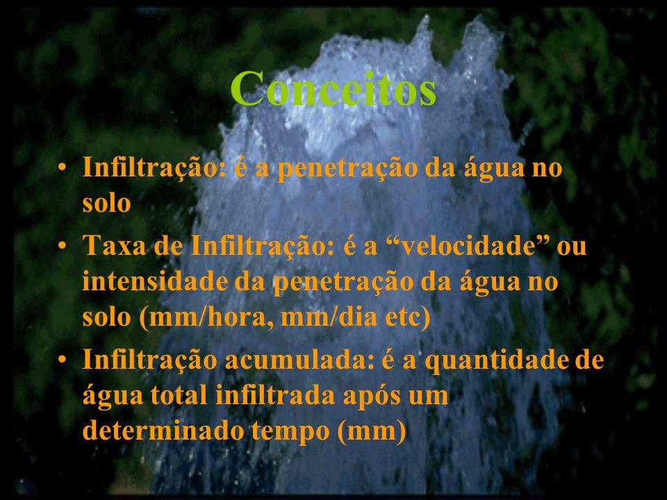 Conceitos Infiltração: é a penetração da água no solo