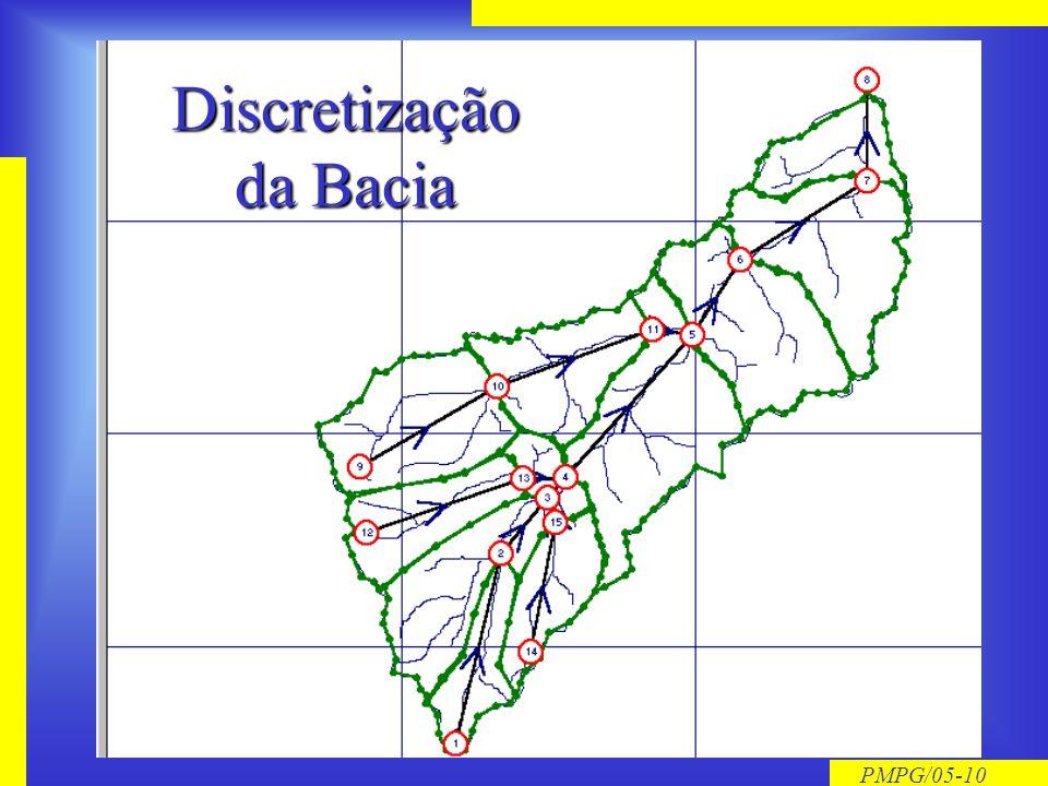Discretização da Bacia