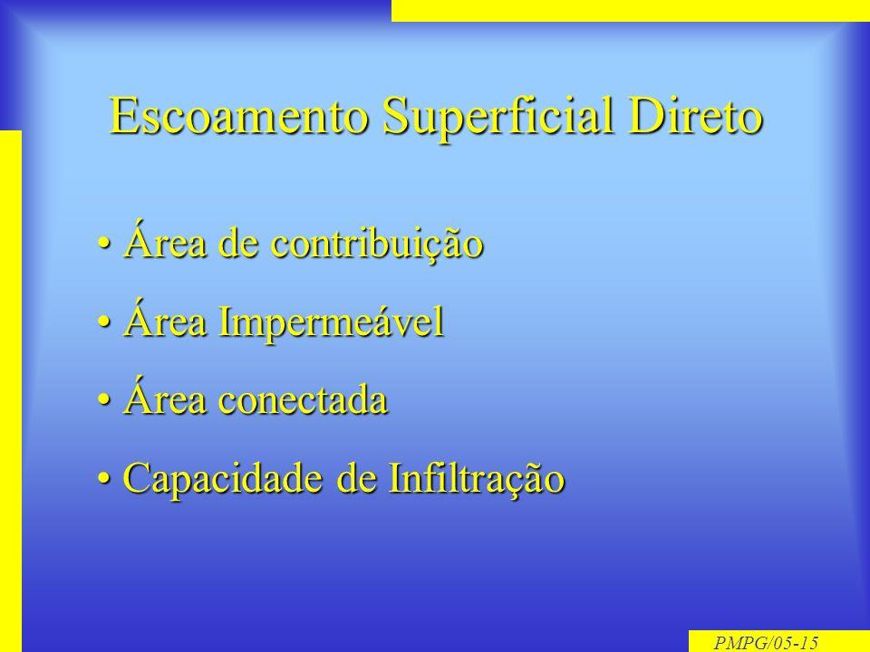 Escoamento Superficial Direto