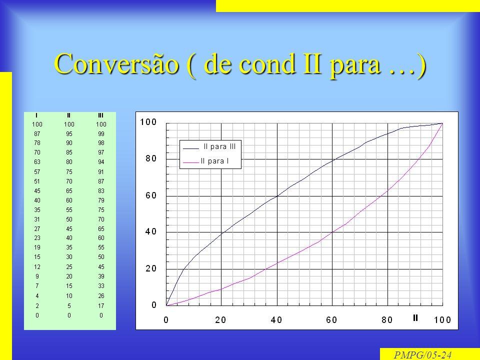 Conversão ( de cond II para …)