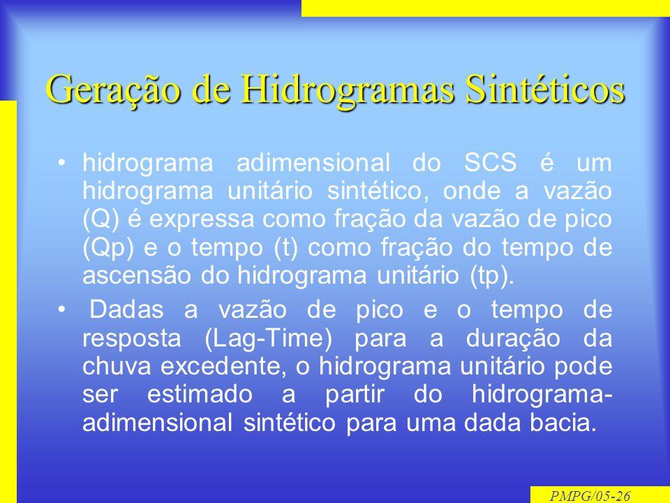 Geração de Hidrogramas Sintéticos