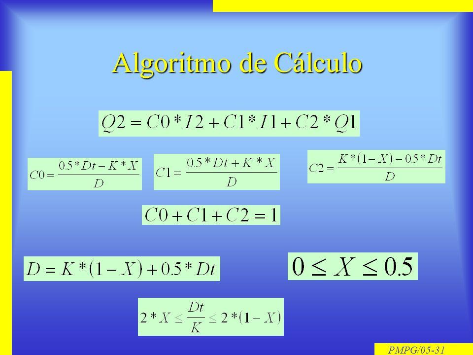 Algoritmo de Cálculo