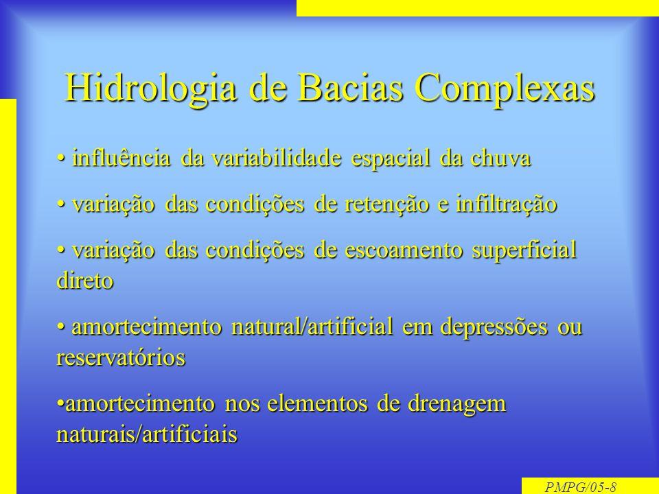 Hidrologia de Bacias Complexas