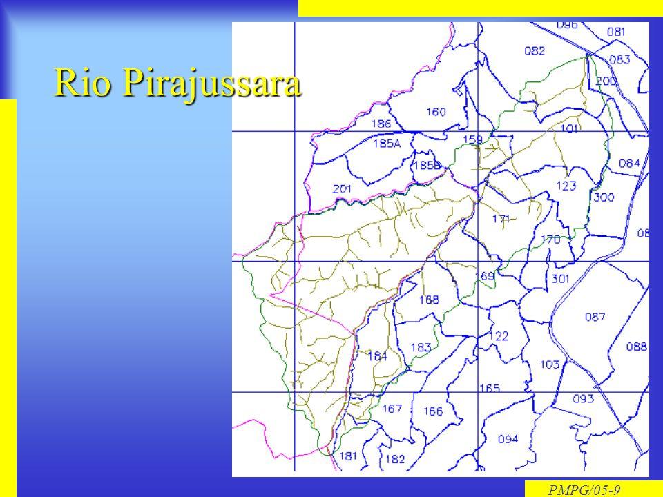 Rio Pirajussara