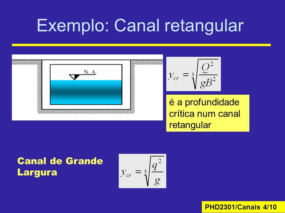 Exemplo: Canal retangular