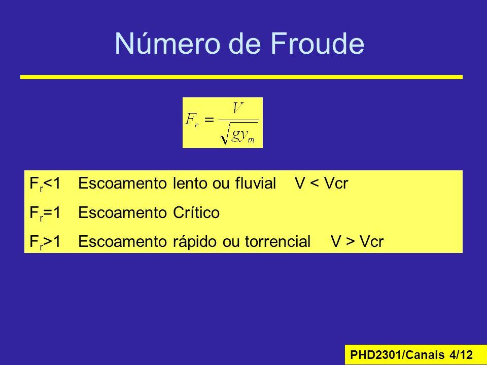 Número de Froude Fr<1 Escoamento lento ou fluvial V < Vcr