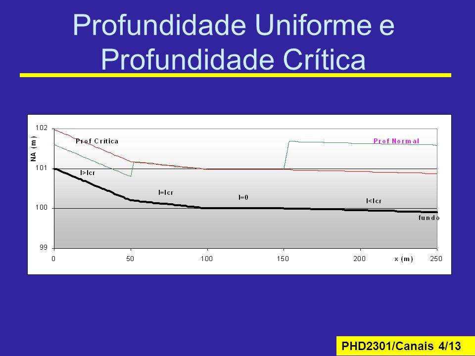 Profundidade Uniforme e Profundidade Crítica