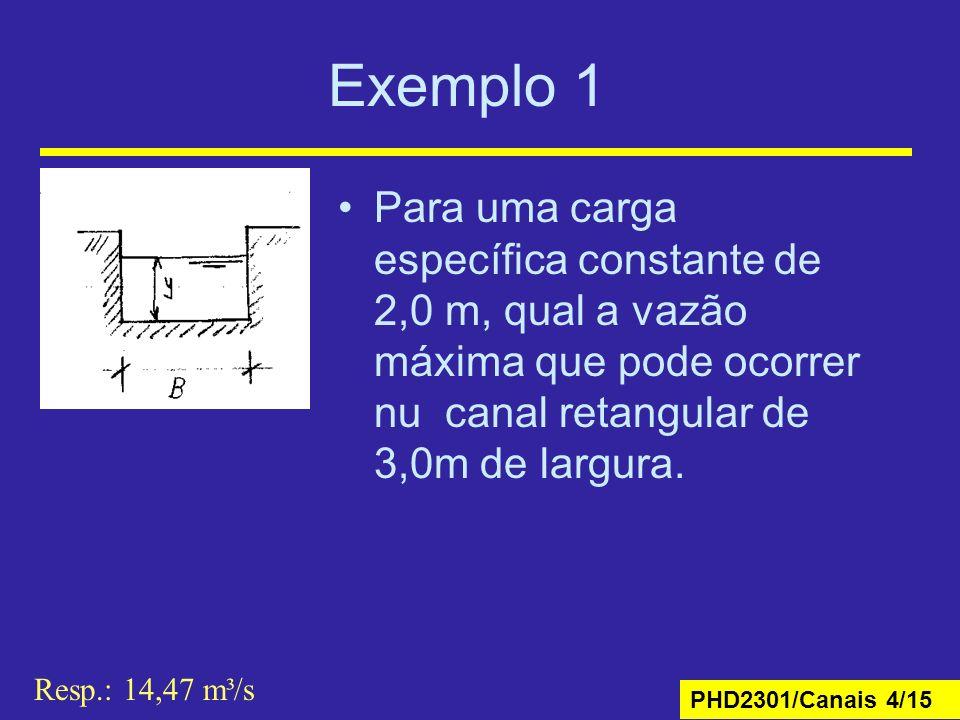Exemplo 1 Para uma carga específica constante de 2,0 m, qual a vazão máxima que pode ocorrer nu canal retangular de 3,0m de largura.