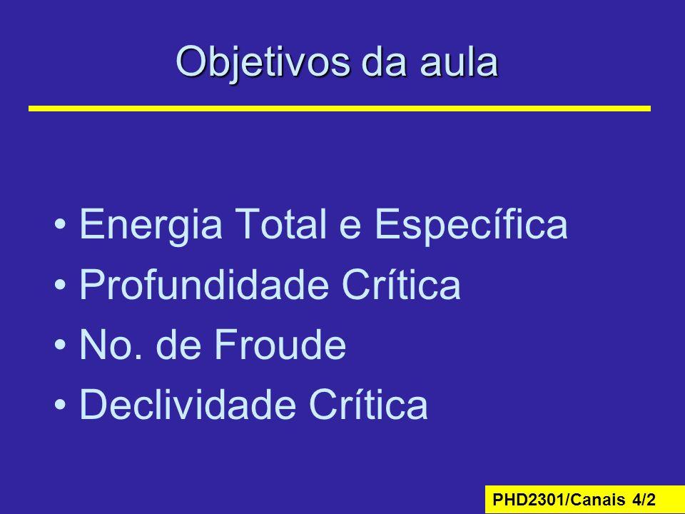 Objetivos da aula Energia Total e Específica Profundidade Crítica No. de Froude Declividade Crítica