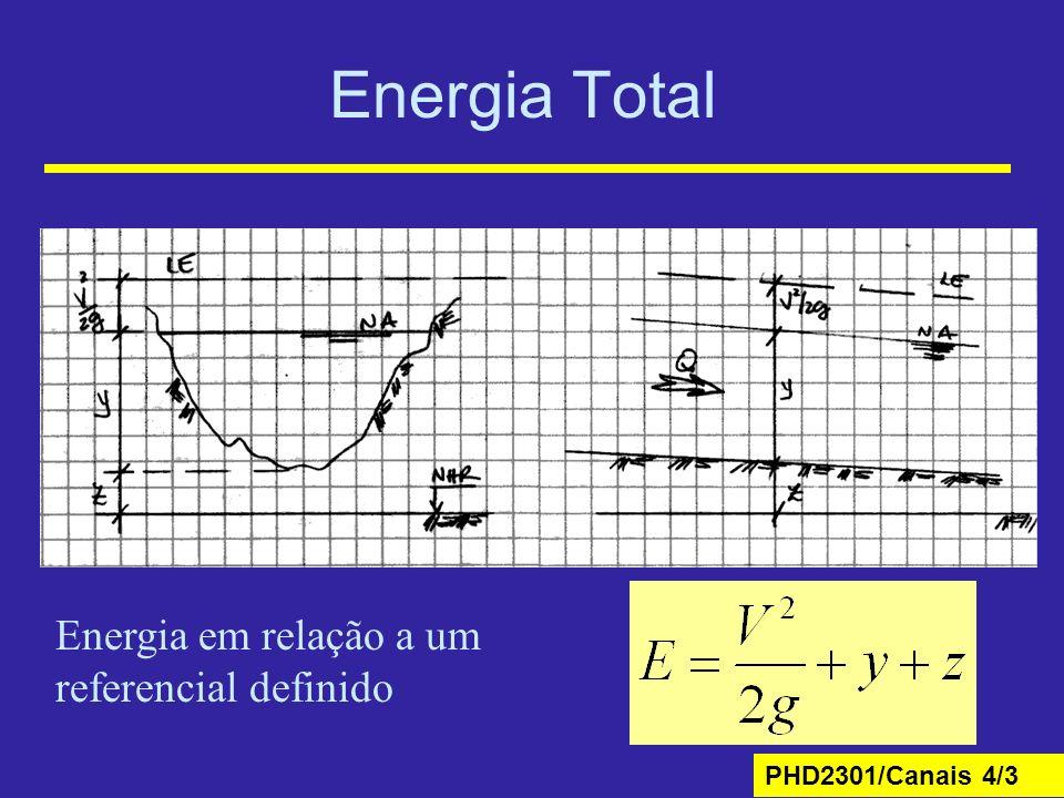 Energia Total Energia em relação a um referencial definido