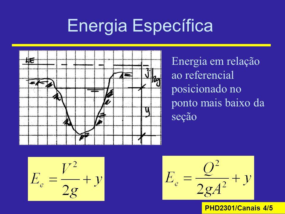 Energia Específica Energia em relação ao referencial posicionado no ponto mais baixo da seção