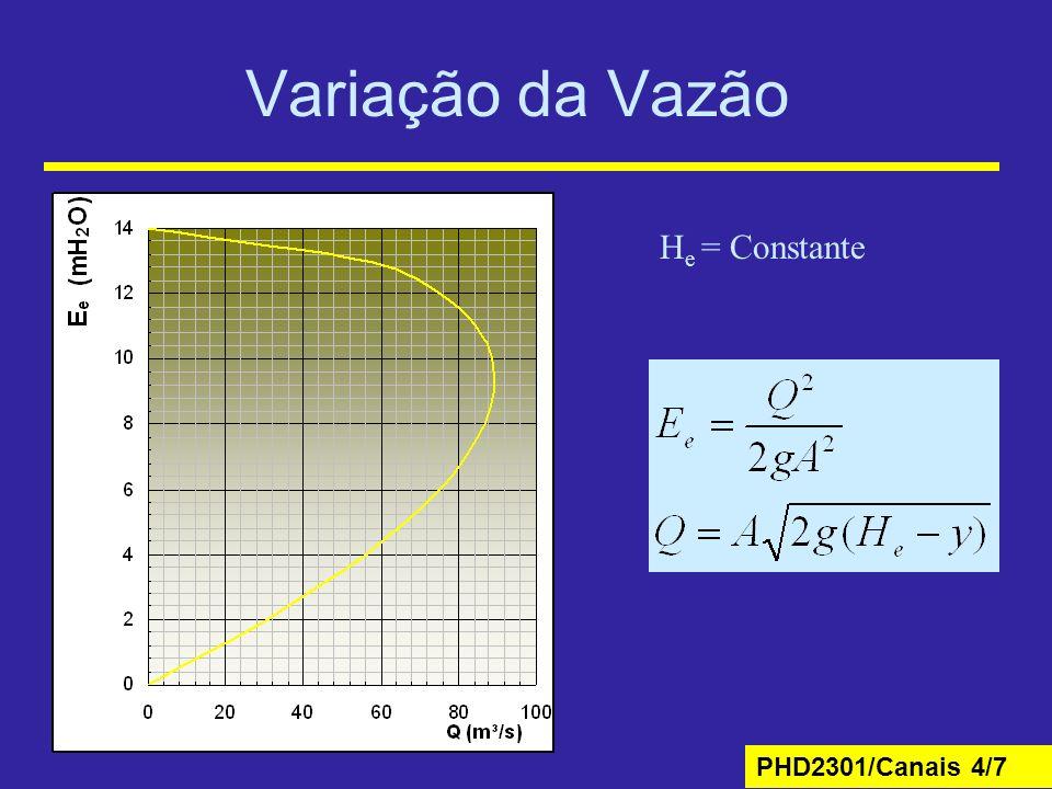 Variação da Vazão He = Constante