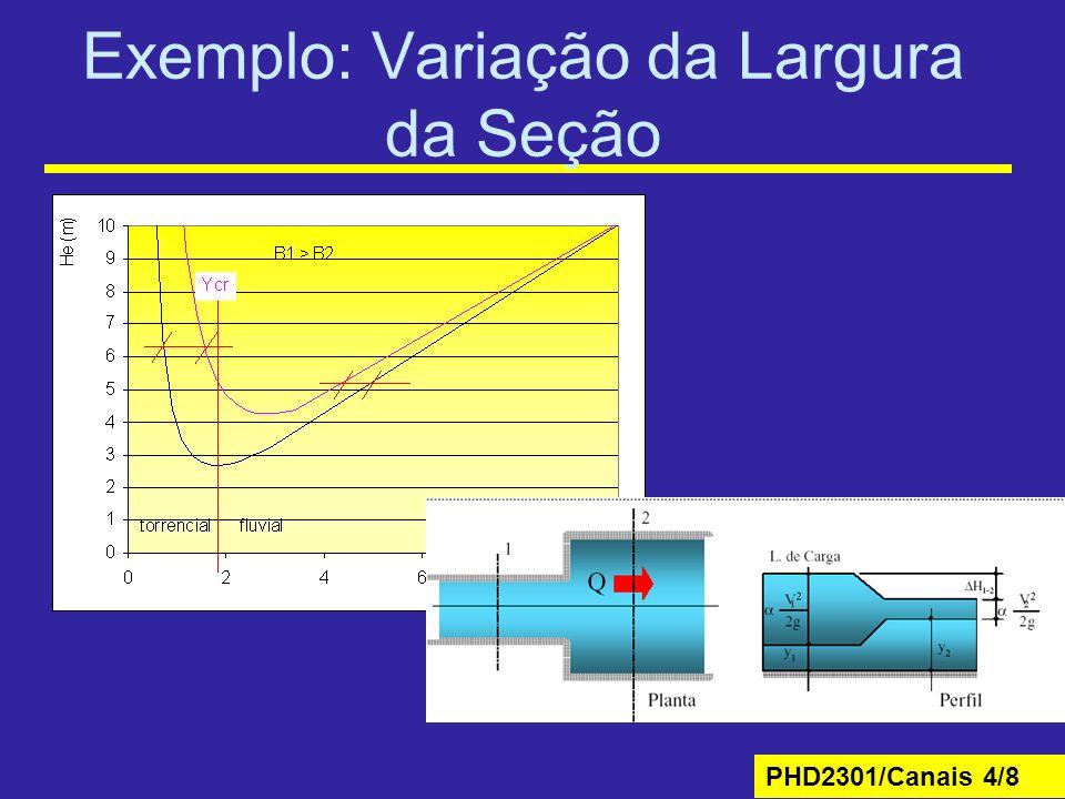 Exemplo: Variação da Largura da Seção