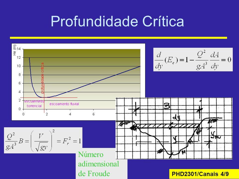 Profundidade Crítica Número adimensional de Froude