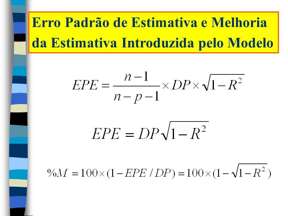 Erro Padrão de Estimativa e Melhoria da Estimativa Introduzida pelo Modelo