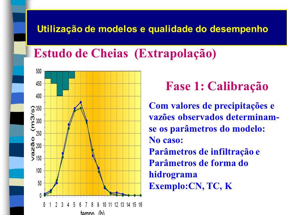 Estudo de Cheias (Extrapolação)