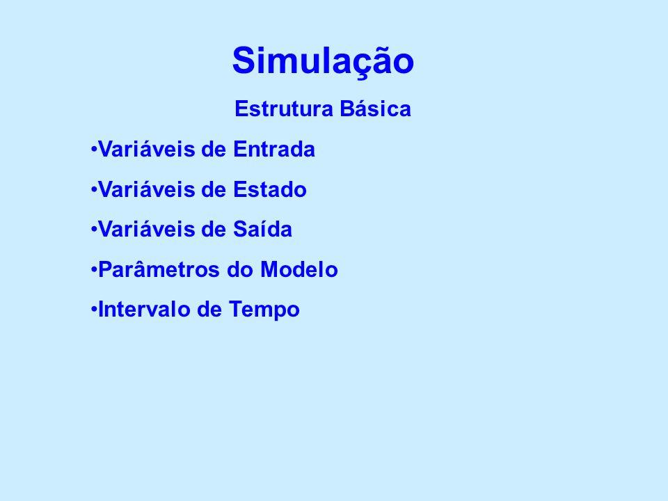 Simulação Estrutura Básica Variáveis de Entrada Variáveis de Estado