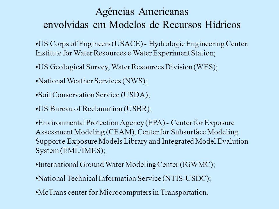 Agências Americanas envolvidas em Modelos de Recursos Hídricos